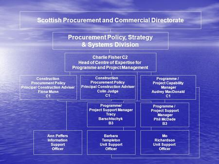 Scottish Procurement and Commercial Directorate Procurement Policy, Strategy & Systems Division Construction Procurement Policy Principal Construction.