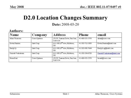 Doc.: IEEE 802.11-07/0497 r0 Submission May 2008 Allan Thomson, Cisco SystemsSlide 1 D2.0 Location Changes Summary Date: 2008-03-20 Authors: