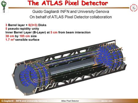 Atlas Pixel Detector G.Gagliardi - INFN and University Genova IWORID 2004 The ATLAS Pixel Detector Guido Gagliardi INFN and University Genova On behalf.