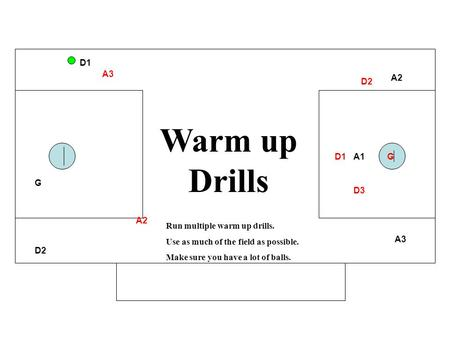 Warm up Drills D1 A3 A2 D2 D1 A1 G G D3 A2