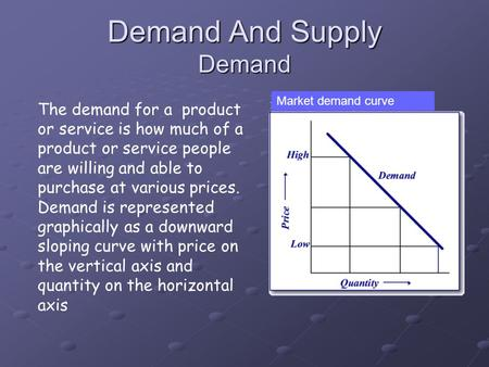 The demand for a product or service is how much of a product or service people are willing and able to purchase at various prices. Demand is represented.