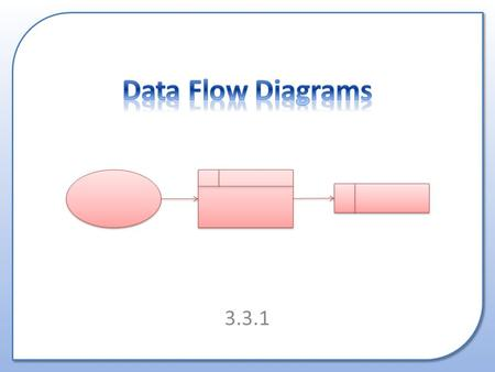 3.3.1. What is a Data Flow Diagram? Why are they used? How to draw them.