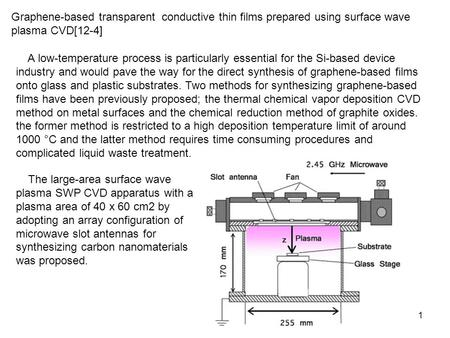 1 Graphene-based transparent conductive thin films prepared using surface wave plasma CVD[12-4] A low-temperature process is particularly essential for.