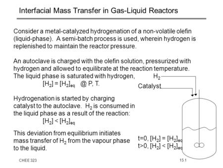 Interfacial Mass Transfer in Gas-Liquid Reactors