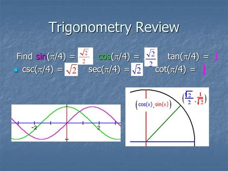 Trigonometry Review Find sin(  /4) = cos(  /4) = tan(  /4) = Find sin(  /4) = cos(  /4) = tan(  /4) = csc(  /4) = sec(  /4) = cot(  /4) = csc(