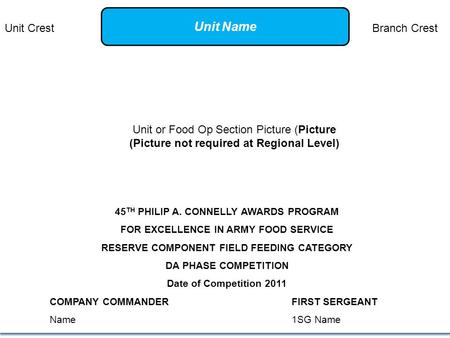 45 TH PHILIP A. CONNELLY AWARDS PROGRAM FOR EXCELLENCE IN ARMY FOOD SERVICE RESERVE COMPONENT FIELD FEEDING CATEGORY DA PHASE COMPETITION Date of Competition.
