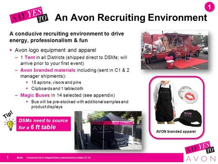 An Avon Recruiting Environment A conducive recruiting environment to drive energy, professionalism & fun  Avon logo equipment and apparel –1 Tent in all.