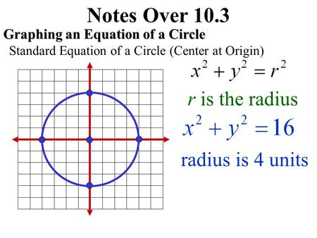 Notes Over 10.3 Graphing an Equation of a Circle Standard Equation of a Circle (Center at Origin) r is the radius radius is 4 units.