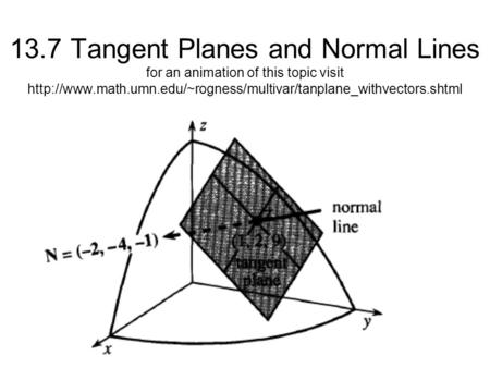 13.7 Tangent Planes and Normal Lines for an animation of this topic visit
