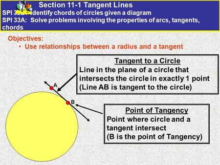 Section 11-1 Tangent Lines SPI 32B: Identify chords of circles given a diagram SPI 33A: Solve problems involving the properties of arcs, tangents, chords.