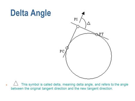 Delta Angle This symbol is called delta, meaning delta angle, and refers to the angle between the original tangent direction and the new tangent direction.
