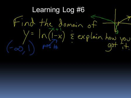 Learning Log #6. 1.6 HW Chapter 2 Limits & Derivatives Yeah! We begin Calculus.