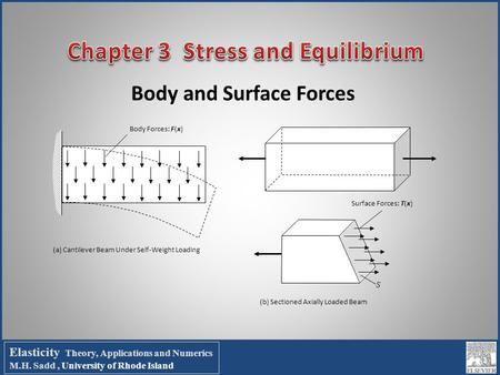 Body and Surface Forces (b) Sectioned Axially Loaded Beam Surface Forces: T(x) S (a) Cantilever Beam Under Self-Weight Loading Body Forces: F(x) Elasticity.