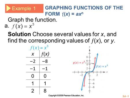 3.4 - 1 Example 1 GRAPHING FUNCTIONS OF THE FORM  (x) = ax n Solution Choose several values for x, and find the corresponding values of  (x), or y. a.