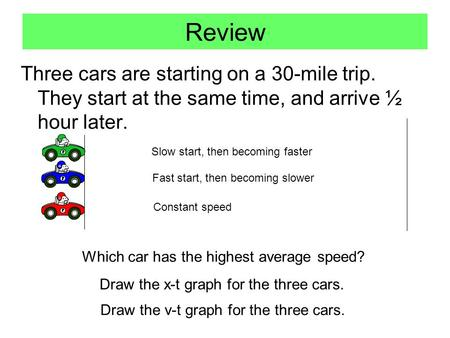 Review Three cars are starting on a 30-mile trip. They start at the same time, and arrive ½ hour later. Slow start, then becoming faster Constant speed.