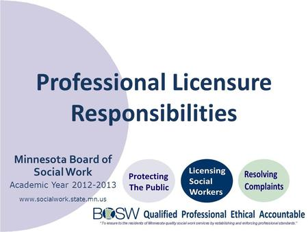 Professional Licensure Responsibilities Minnesota Board of Social Work Academic Year 2012-2013 www.socialwork.state.mn.us.