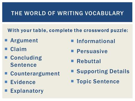 The World of Writing Vocabulary