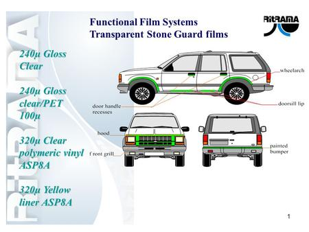 1 240µ Gloss Clear 240µ Gloss clear/PET 100µ 320µ Clear polymeric vinyl ASP8A 320µ Yellow liner ASP8A Functional Film Systems Transparent Stone Guard films.