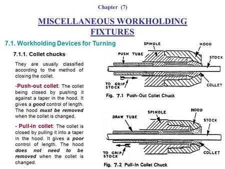 MISCELLANEOUS WORKHOLDING FIXTURES