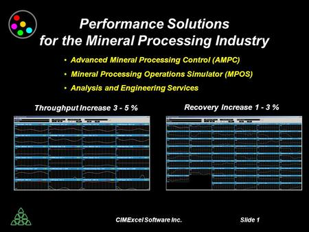 CIMExcel Software Inc. Slide 1 Performance Solutions for the Mineral Processing Industry Advanced Mineral Processing Control (AMPC) Mineral Processing.