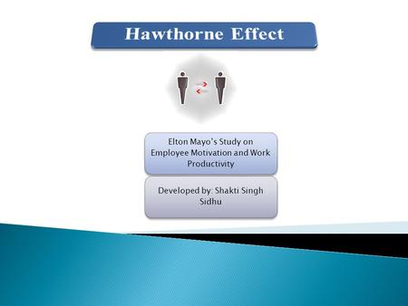 Elton Mayo's Study on Employee Motivation and Work Productivity Developed by: Shakti Singh Sidhu.