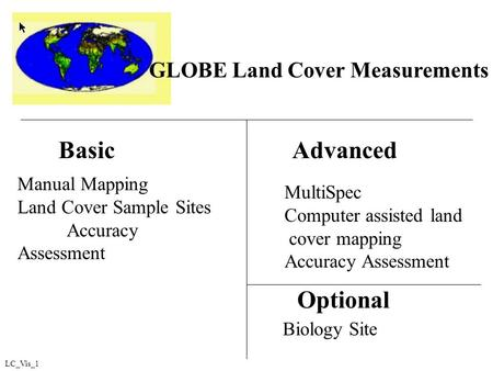 GLOBE Land Cover Measurements Manual Mapping Land Cover Sample Sites Accuracy Assessment MultiSpec Computer assisted land cover mapping Accuracy Assessment.