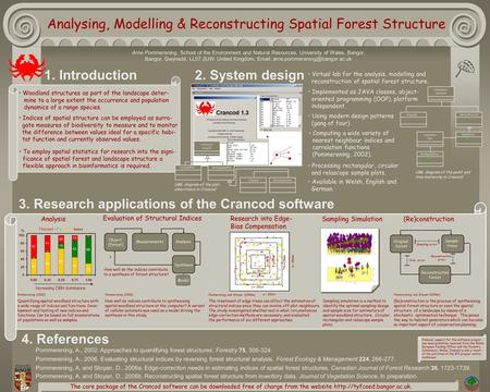 Analysing, Modelling & Reconstructing Spatial Forest Structure Arne Pommerening, School of the Environment and Natural Resources, University of Wales,