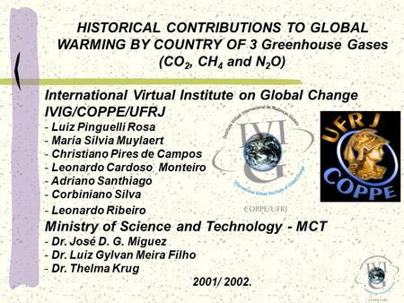 HISTORICAL CONTRIBUTIONS TO GLOBAL WARMING BY COUNTRY OF 3 Greenhouse Gases (CO 2, CH 4 and N 2 O) International Virtual Institute on Global Change IVIG/COPPE/UFRJ.