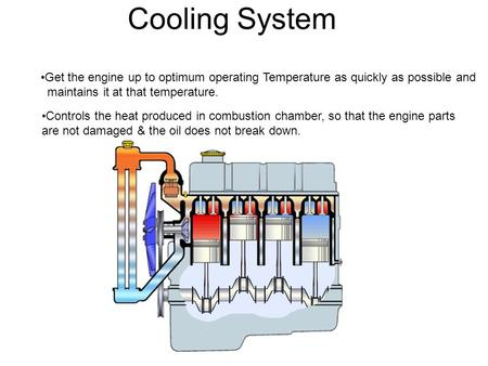 Cooling System Get the engine up to optimum operating Temperature as quickly as possible and maintains it at that temperature. Controls the heat produced.