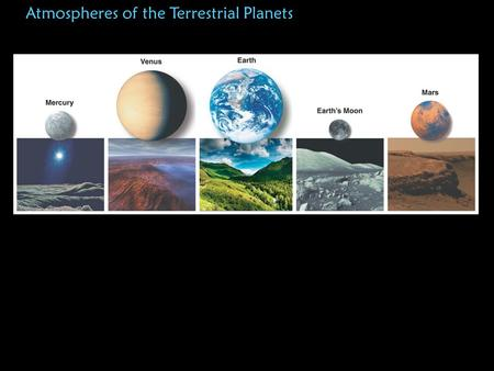 Atmospheres of the Terrestrial Planets. Atmospheres of the Moon and Mercury The Moon Mercury There is no substantial atmosphere on either body.