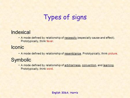 Types of signs Indexical Iconic Symbolic