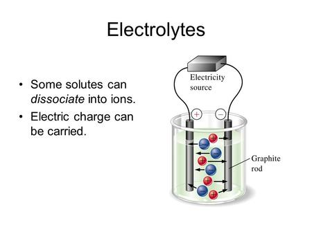 Electrolytes Some solutes can dissociate into ions. Electric charge can be carried.