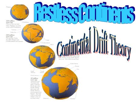 Theory that all of the continents were once one large landmass (Pangaea) that has broken up and drifted apart. –Alfred Wegener Evidence –Continents fit.