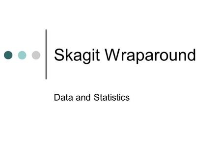 Skagit Wraparound Data and Statistics. Client Demographics Total of 28 youth and their families. One (1) youth was a readmission which results in an actual.
