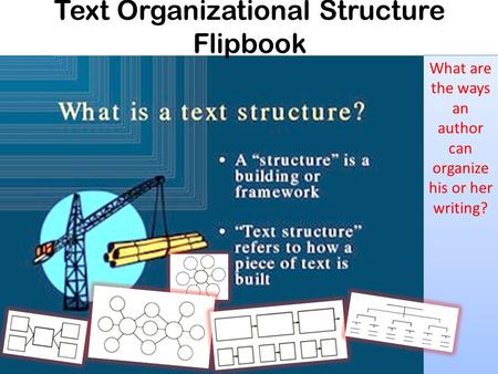 Text Organizational Structure Flipbook What are the ways an author can organize his or her writing?