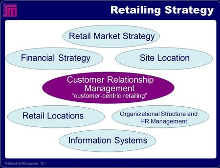 Relationship Management 10.1 Information Systems Retailing Strategy Retail Market Strategy Financial StrategySite Location Retail Locations Organizational.