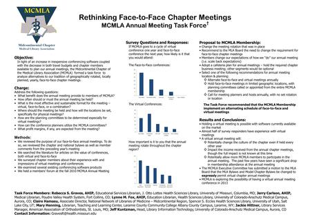 Proposal to MCMLA Membership: Change the meeting rotation that was in place Recommend to the MLA Board the need to change the requirement for face-to-face.