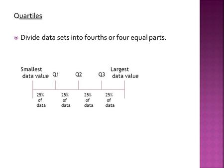 Quartiles  Divide data sets into fourths or four equal parts. Smallest data value Q1Q2Q3 Largest data value 25% of data 25% of data 25% of data 25% of.