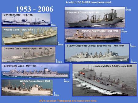 A total of 55 SHIPS have been used
