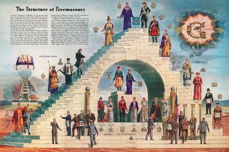 """FURTHER LIGHT IN FREEMASONRY"" PRESENTED BY York Rite of Wisconsin."