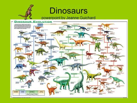 Dinosaurs powerpoint by Jeanne Guichard. Tyrannosaurus Tyrannosaurus Rex was a fierce predator that walked on two powerful legs. This meat-eater had a.