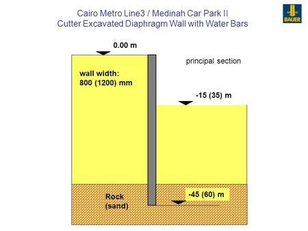 Cairo Metro Line3 / Medinah Car Park II Cutter Excavated Diaphragm Wall with Water Bars -45 (60) m -15 (35) m 0.00 m Rock (sand) principal section wall.