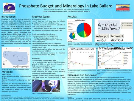 Phosphate Budget and Mineralogy in Lake Ballard Introduction: Phosphate is often the limiting nutrient in freshwater bodies (EPA 2012). As phosphate cycles,