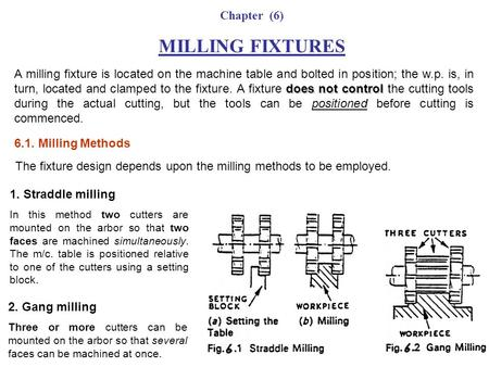 Chapter (6) MILLING FIXTURES does not control A milling fixture is located on the machine table and bolted in position; the w.p. is, in turn, located and.