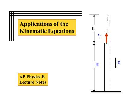 Vovo g h HH Applications of the Kinematic Equations AP Physics B Lecture Notes.