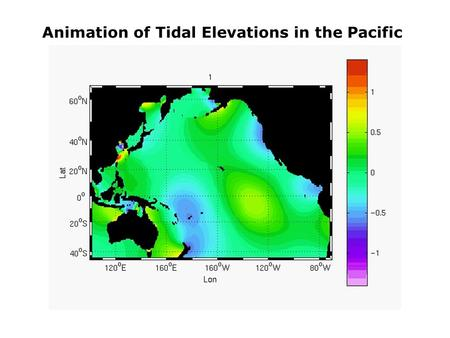 Animation of Tidal Elevations in the Pacific. Tides and Tsunamis Gravitational forces of moon and sun Equilibrium theory of Tides Dynamic theory of Tides.