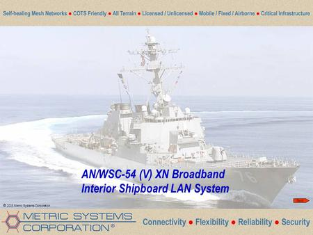 Next AN/WSC-54 (V) XN Broadband Interior Shipboard LAN System  2005 Metric Systems Corporation.