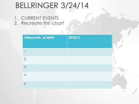 BELLRINGER 3/24/14 1.CURRENT EVENTS 2.Recreate this chart Aftermath of WWIEFFECT 1 2 3 4 5 Aftermath of WWIEFFECT 1 2 3 4 5.
