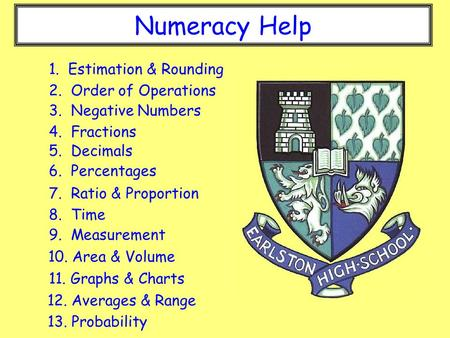 Numeracy Help 1. Estimation & Rounding 2. Order of Operations