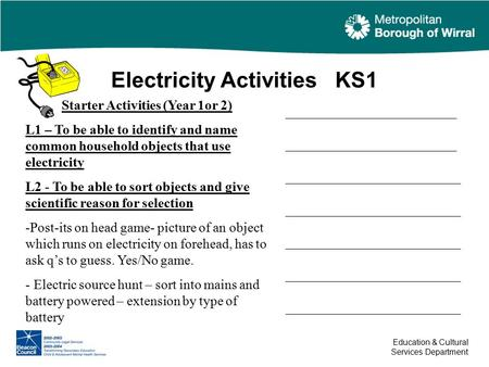 Electricity Activities KS1 Education & Cultural Services Department Starter Activities (Year 1or 2) L1 – To be able to identify and name common household.